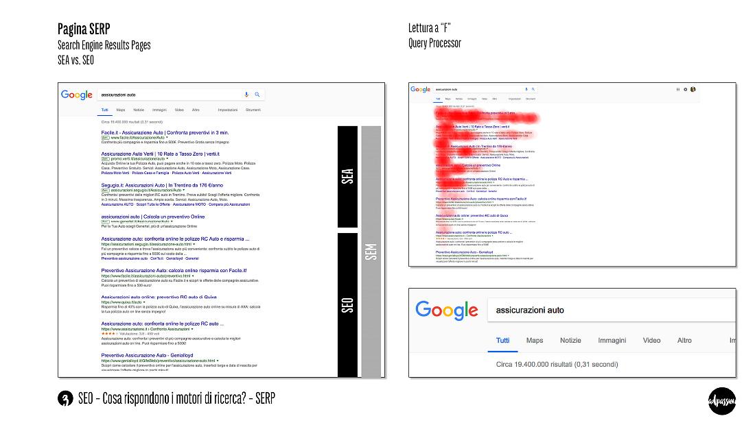 SEO Präsentation Blatt Nr. 3 –Video Interview adpassion SEO Bozen – Die Seite der Suchergebnisse (Google) SERP, Unterschiede SEA und SEO, F-Pattern Blickverlauf